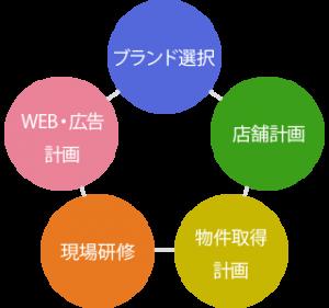 story_04-photo